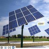 Comitato solare principale industriale 310W per scoprire futuro verde
