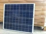 Los pequeños paneles solares 10W 20W 30W 40W 50W para el móvil/el ordenador/los juguetes/la recarga de la batería