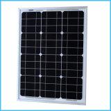 Panneau polycristallin d'énergie solaire de silicium