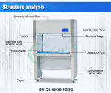 Sw-Cj-2g horizontaler Druckluftversorgung-sauberer Prüftisch