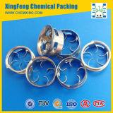 Metallschubumkehrgitter-Miniring-Aufsatz-Verpackung