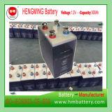 110V Nickel Cadmium Batterie / Batterie rechargeable / Ni-CD Batterie Kpm300 pour sous-station