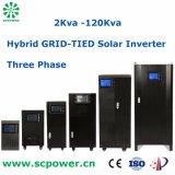 Heet verkoop Energie - Prijs van de Fabriek van de Omschakelaar van de ZonneMacht van de Band van het Net van de besparing de Hybride