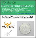 栄養物の補足のDビオチンかビタミンHまたはビタミンB7