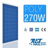グリーン電力のための高品質270Wの多太陽電池パネル