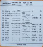 Промышленные мосту крана пульт дистанционного управления/ подъемник кран беспроводный пульт дистанционного управления/Радио системы дистанционного управления F24-10s на заводе