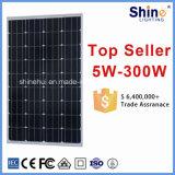 Модули панели PV Monocrystalline фотоэлементов высокой эффективности 100W солнечные