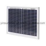 comitato di energia solare 10W per il sistema solare