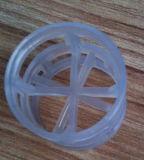 De Ring van het baarkleed (pp, PE, pvc, CPVC, PVDF, PTFE, PFA, FEP)
