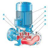 Pompe à eau centrifuge de lutte contre l'incendie d'étape simple