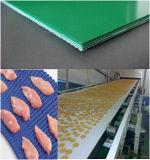 FDA 시인하는 백색 PVC PU 컨베이어 벨트