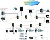 Saicom (SCSWG-06042M)の企業のマネージメントネットワークかイーサネットスイッチ