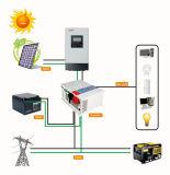 LCD Controlemechanisme van de Last van de Vertoning 12VDC/24VDC/48VDC 60A MPPT het Zonne