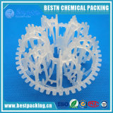 Polipropilene Tellerette 2k, 3k, 2r, 3r come imballaggio dell'impianto di lavaggio