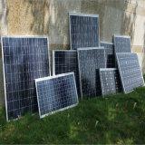 панель солнечных батарей высокого качества 60W Mono/поли кристаллическая кремния