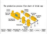 Macchina di formatura di plastica di compressione della protezione di iso per i coperchi a vite filettati