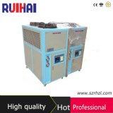Alto refrigerador de agua industrial refrigerado de Effeciency 6h para la caldera de cristal de la reacción