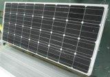 mono comitato solare di 12V 120W per il sistema domestico