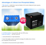 Les batteries de sauvegarde 3.2V 200AH Big Batterie LiFePO4 avec boîtier en plastique pour le stockage de l'énergie solaire