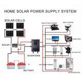 (2PCS x 110W) el panel monocristalino solar del silicio 220W