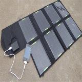 18V 28Wの携帯用屋外の太陽充満パック