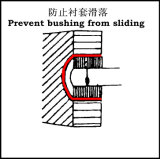 Gewinde-Schließfach-dichtungsmasse