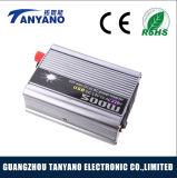 Инвертор силы частоты DC12/24V 500W с USB