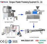 Cer nachgewiesener Puder-Beschichtung-Produktionszweig