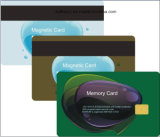 13.56MHz tarjeta inteligente 1K y 4K de 14443A