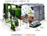 Arenado cabinas/habitación/sala de limpieza criogénica de metal