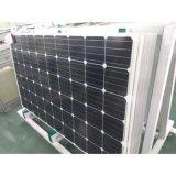 panneau solaire 210W
