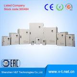 AC van de Breedste Waaier van China Aandrijving 0.4 van de Frequentie VSD van de Aandrijving VFD Veranderlijke aan 3000kw