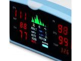 Физиологического мониторинга Oxima Meditech2 с 2,8-дюймовым экраном