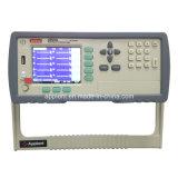 Tester multicanale di resistenza per i canali della prova di resistenza dell'interruttore 10 (AT5110)