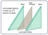 verre feuilleté plat de 8+1.14+8mm