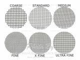 Edelstahl-Ineinander greifen-Filter-Platten