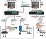 Gepon 32 운반 CATV Wdm EDFA는 를 위한 CATV 신호를 증폭한다