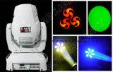 l'éclairage principal mobile DJ d'étape de la lumière DEL de Gobo de 150W DEL Party l'éclairage de mariage de disco