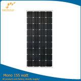 Список цен на товары панели солнечных батарей изготовления 160W Китая Mono