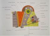 Pedra de Mineração de moagem de esmagamento de mandíbula britador da máquina com a ISO marcação
