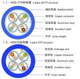 Accoppiamenti simmetrici dell'interno del cavo ottico della fibra con Conducor di rame
