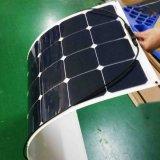 kit híbrido de la Sistema Solar DIY del viento solar del viento Turbine+4X100W de 1X 600W