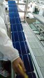 260W Mono panneau solaire cristallin