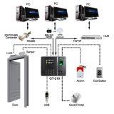 USBポートおよびTCP/IP (GT210)が付いている登校そしてアクセス制御システム