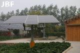 Silikon-photo-voltaisches Solarpanel des einzelnen Kristall-195W, monokristalliner Sonnenkollektor