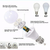 Aluminum+Plastic脱熱器3W -15W高品質LEDの球根