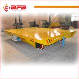 motorisierte flache Qualitätshochleistungsfertigung der Laufkatze-80t