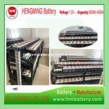 bateria máxima do Ni-Fe das baterias da vida de 1.2V 250-450ah/bateria da longa vida/bateria solar do ferro niquelar/bateria bateria 12V 24V 48V 110V 125V 220V 380V Ferro-Niquelar