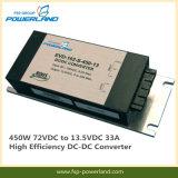 450W 72VDC zum 13.5VDC 33A hohe Leistungsfähigkeit Gleichstrom-Gleichstrom-Konverter
