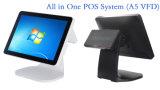 1つのPOSシステムPrivary Screentouchの歓迎されたモデルすべて